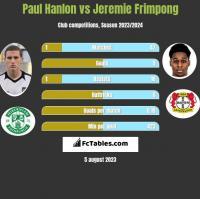 Paul Hanlon vs Jeremie Frimpong h2h player stats