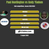 Paul Huntington vs Andy Yiadom h2h player stats