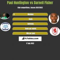 Paul Huntington vs Darnell Fisher h2h player stats