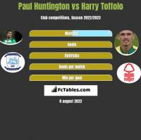 Paul Huntington vs Harry Toffolo h2h player stats