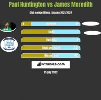 Paul Huntington vs James Meredith h2h player stats