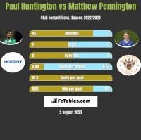 Paul Huntington vs Matthew Pennington h2h player stats
