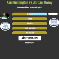 Paul Huntington vs Jordan Storey h2h player stats