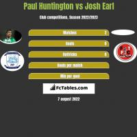 Paul Huntington vs Josh Earl h2h player stats