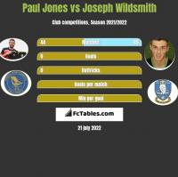 Paul Jones vs Joseph Wildsmith h2h player stats
