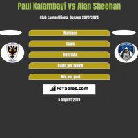 Paul Kalambayi vs Alan Sheehan h2h player stats
