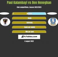 Paul Kalambayi vs Ben Heneghan h2h player stats
