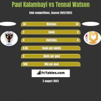 Paul Kalambayi vs Tennai Watson h2h player stats