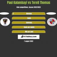 Paul Kalambayi vs Terell Thomas h2h player stats