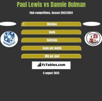 Paul Lewis vs Dannie Bulman h2h player stats