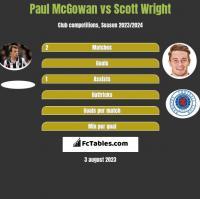 Paul McGowan vs Scott Wright h2h player stats