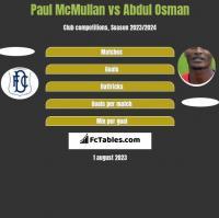 Paul McMullan vs Abdul Osman h2h player stats