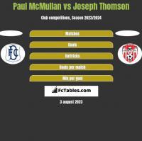 Paul McMullan vs Joseph Thomson h2h player stats