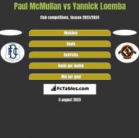 Paul McMullan vs Yannick Loemba h2h player stats