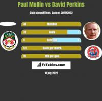 Paul Mullin vs David Perkins h2h player stats