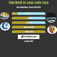 Paul Nardi vs Jean-Louis Leca h2h player stats