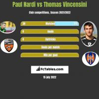 Paul Nardi vs Thomas Vincensini h2h player stats