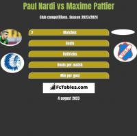 Paul Nardi vs Maxime Pattier h2h player stats