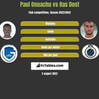 Paul Onuachu vs Bas Dost h2h player stats