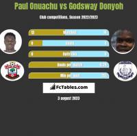Paul Onuachu vs Godsway Donyoh h2h player stats