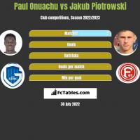 Paul Onuachu vs Jakub Piotrowski h2h player stats