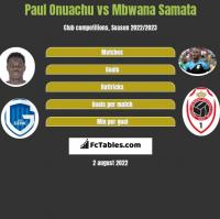 Paul Onuachu vs Mbwana Samata h2h player stats