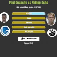 Paul Onuachu vs Philipp Ochs h2h player stats