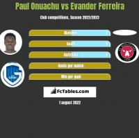 Paul Onuachu vs Evander Ferreira h2h player stats