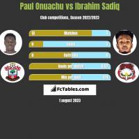 Paul Onuachu vs Ibrahim Sadiq h2h player stats