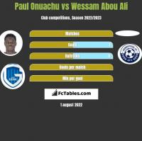 Paul Onuachu vs Wessam Abou Ali h2h player stats