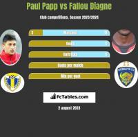 Paul Papp vs Fallou Diagne h2h player stats