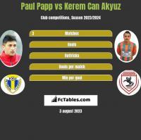 Paul Papp vs Kerem Can Akyuz h2h player stats