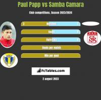 Paul Papp vs Samba Camara h2h player stats