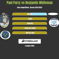 Paul Parry vs Benjamin Whiteman h2h player stats