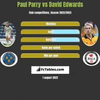Paul Parry vs David Edwards h2h player stats