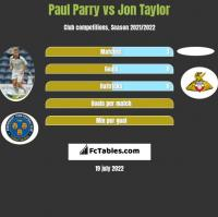 Paul Parry vs Jon Taylor h2h player stats