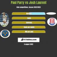 Paul Parry vs Josh Laurent h2h player stats