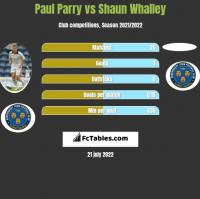 Paul Parry vs Shaun Whalley h2h player stats