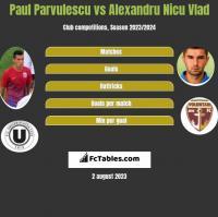 Paul Parvulescu vs Alexandru Nicu Vlad h2h player stats