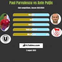 Paul Parvulescu vs Ante Puljic h2h player stats