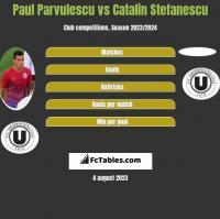 Paul Parvulescu vs Catalin Stefanescu h2h player stats