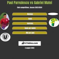 Paul Parvulescu vs Gabriel Matei h2h player stats