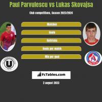 Paul Parvulescu vs Lukas Skovajsa h2h player stats