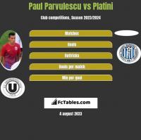 Paul Parvulescu vs Platini h2h player stats
