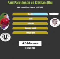 Paul Parvulescu vs Cristian Albu h2h player stats