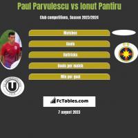 Paul Parvulescu vs Ionut Pantiru h2h player stats