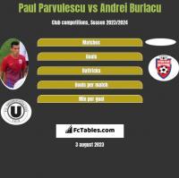 Paul Parvulescu vs Andrei Burlacu h2h player stats