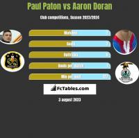 Paul Paton vs Aaron Doran h2h player stats