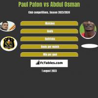 Paul Paton vs Abdul Osman h2h player stats
