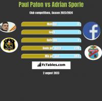 Paul Paton vs Adrian Sporle h2h player stats